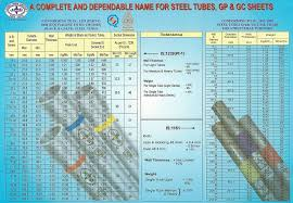 O P Tube Company Bowbazar Kolkata Staircase Glass