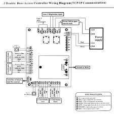 tcp ip network entry access control board panel controller for  tcp ip network entry access control board panel