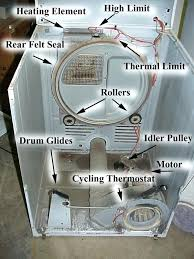 ge gas dryer thermostat panapana info ge gas dryer thermostat dryer fuse diagram wiring diagrams source rh 18 2 5 ludwiglab de
