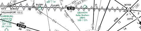 Faa Chart User Guide Faa Aeronautical Chart Users Guide