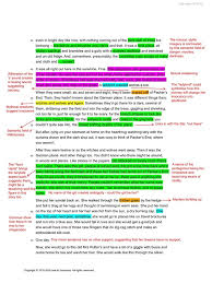 english literature essays essays on english literature edu the important themes in novels english literature essay 5712198