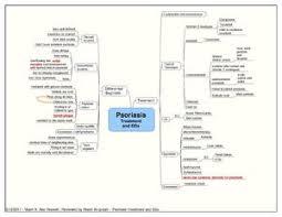 Psoriatic Erythroderma Wikipedia