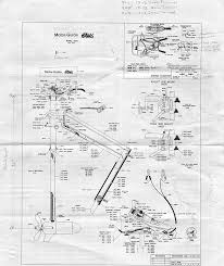 wiring diagram for minn kota 24 volt the wiring diagram minn kota wiring diagram 24 volt solidfonts wiring diagram