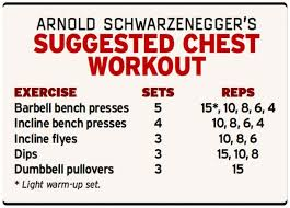 Arnold Schwarzenegger Suggested Chest Workout Arnold