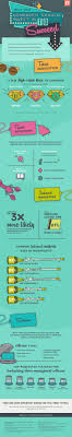 Nonprofit Budgeting Infographic How To Allocate Your Nonprofit Budget