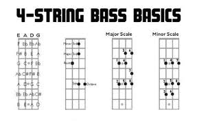 Pin On String Instrument