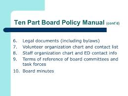 The Complementary Model Of Board Governance Ppt Download