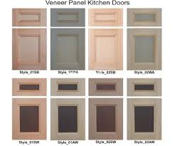 ... Kitchen Cabinet Door Designs Kitchen Doors Design Ideas Stunning | Modern  Kitchen Cupboard Doors ...