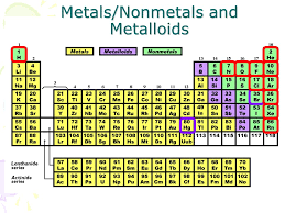 Elements and The Periodic Table - ppt download