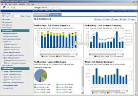 hr dashboard in excel storage console dashboard sla dashboard job dashboard
