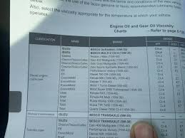 Engine Oil Chart For All Vehicles Best Diesel Engine Oil And Replacement Oil Filter For Isuzu