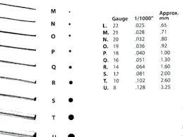 Ear Gauge Size Chart Actual Size Credible Ear Gauging Chart Actual Size Chart For Body