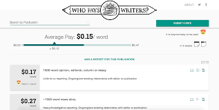 how many pages is a word essay double spaced writing word counter blog screen shot at pm