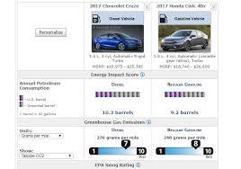 Chevy Cruze Comparison Chart Chevy Cruze Diesel Vs Honda Civic Gas Petroleum Use Co2