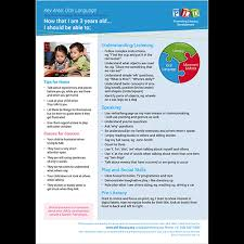Two Year Old Development Chart Recommended Speech Language Development Posters And