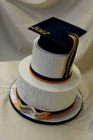 Fondant Cake Ideas For Guys Best Cakes Collections