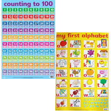 Alphabet Numbers Chart Childrens Alphabet And Number Wall Chart Set Toy Sets At The Works
