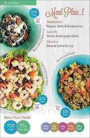 Food Calorie Book