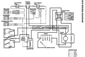 1991 ezgo marathon wiring diagram wiring diagram and hernes wiring diagram ez go rxv the