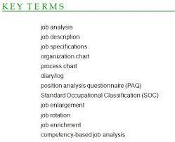 Solved Job Analysis Job Description Job Specifications Or