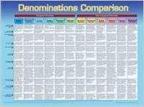 Chart Of Different Christian Denominations Denominations Comparison 9781890947330 Amazon Com