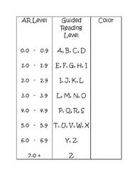 Scott Foresman Leveled Reader Conversion Chart Ar Level Poster Worksheets Teachers Pay Teachers