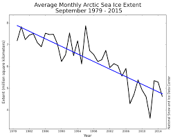 Guest Post Piecing Together The Arctics Sea Ice History
