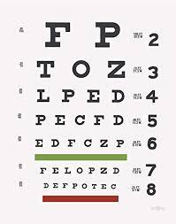 Amazon Com Fridgedoor Eye Chart Print Posters Prints