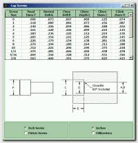 Metric Counterbore Hole Chart Step Drill Bit