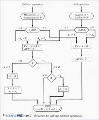 Pioneer deh p4800mp wiring harness diagram installation manual