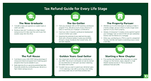 Td Bank Life Insurance Quote