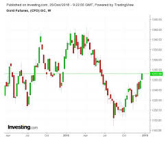 Gold Outlook Stock Selloff Us Shutdown Boost Gold Prices