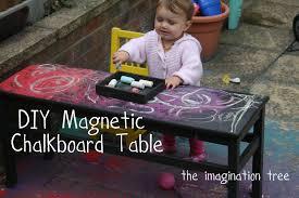diy magnetic chalkboard table