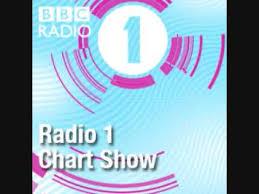 Bbc 1 Radio Charts Radio One Chart Show John Peel Wiki Fandom