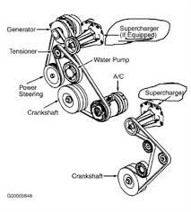 2003 pontiac grand prix engine diagram questions pictures 240b3b0 gif