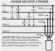 208v receptacle wiring diagram wiring diagrams bib 208v wiring diagram wiring diagram toolbox 208v 3 phase wire diagrams for wiring diagram paper 208v