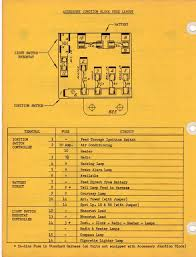 bulb fuse list archive com chevy chevy  bulb fuse list archive com 1955 chevy 1956 chevy 1957 chevy forum talk about your 55 chevy 56 chevy 57 chevy belair 210