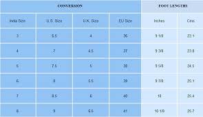 Mojari Size Chart Size Guide
