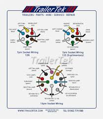 towbar wiring diagram gallery new towing uk agnitum me with tow Simple Wiring Diagrams at Towbar Wiring Diagram 12s