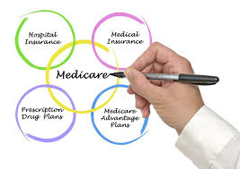Learn what these qualifications are. What Is Medicare Part C The Motley Fool