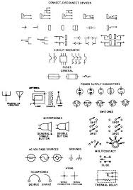 electronic component schematic symbols input jacks power for automotive wiring diagrams for dummies at Car Electrical Wiring Diagram Symbols