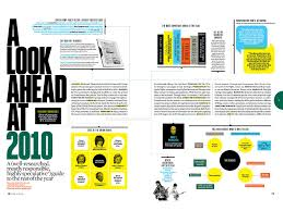 Editorial Design Ideas A Timeline Erin Jang Portfolio Magazine Design