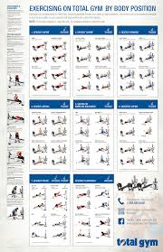 Total Gym Or Weider Ultimate Body Works Exercises Total