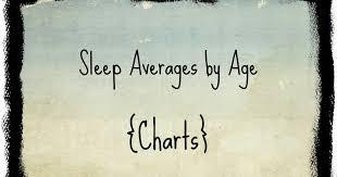 Average Sleep Charts By Age My Baby Sleep Guide Your