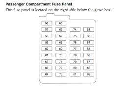 ford focus mk3 fuse box diagram ford image wiring 13 14 focus st fuse box diagrams