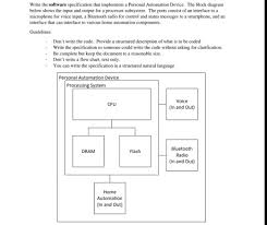 Out Of Specification Flow Chart Solved Write The Software Specification That Implements A
