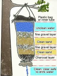 homemade survival water filter.  Homemade Homemade Water Filter To Survival Water Filter S