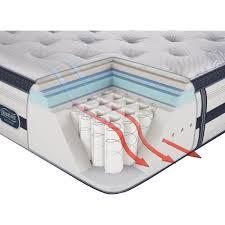 full size mattress set. Full-Size Beautyrest Recharge World Class Mattress Set Full Size Mattress Set