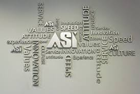 wall art for office. ASI Word Cloud Wall Art - For Office