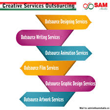 Animation Design Services Creative Designing Service Outsourcing Such As Animation